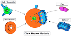 Brake system with ductile iron parts